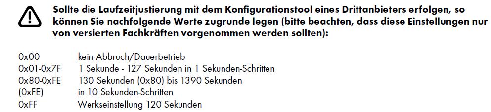 duwi.parameters.blind.de